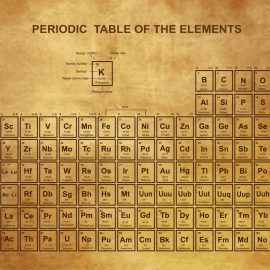 Homeopathy, Astrology and the Periodic Table